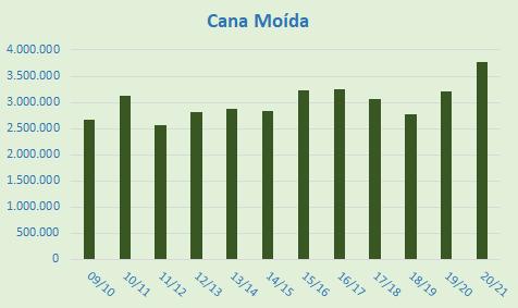 Cana Moída.png (12 KB)